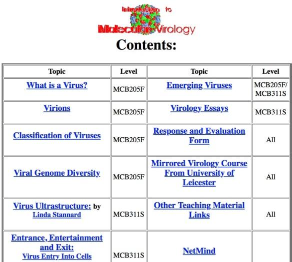 ViroBlogy | Virology-related and hopefully educational posts